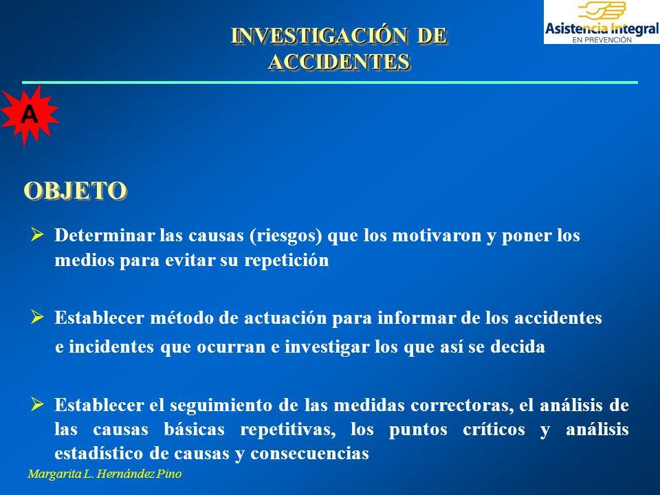 Margarita L. Hernández Pino INVESTIGACIÓN DE ACCIDENTES OBJETO Determinar las causas (riesgos) que los motivaron y poner los medios para evitar su rep