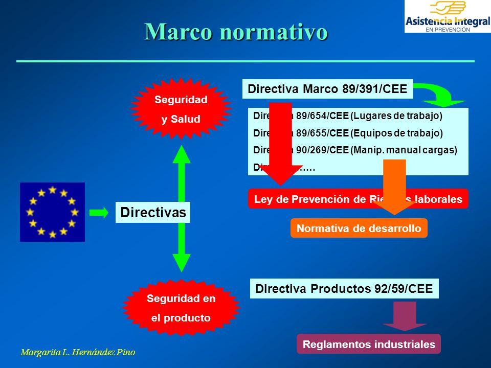Margarita L. Hernández Pino Directivas Seguridad y Salud Seguridad en el producto Directiva Marco 89/391/CEE Directiva 89/654/CEE (Lugares de trabajo)