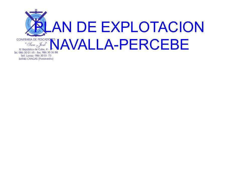 PLAN DE EXPLOTACION NAVALLA-PERCEBE Talla mínima Días de extracción anual Topes de captura máximos mariscador/día Zonas de trabajo