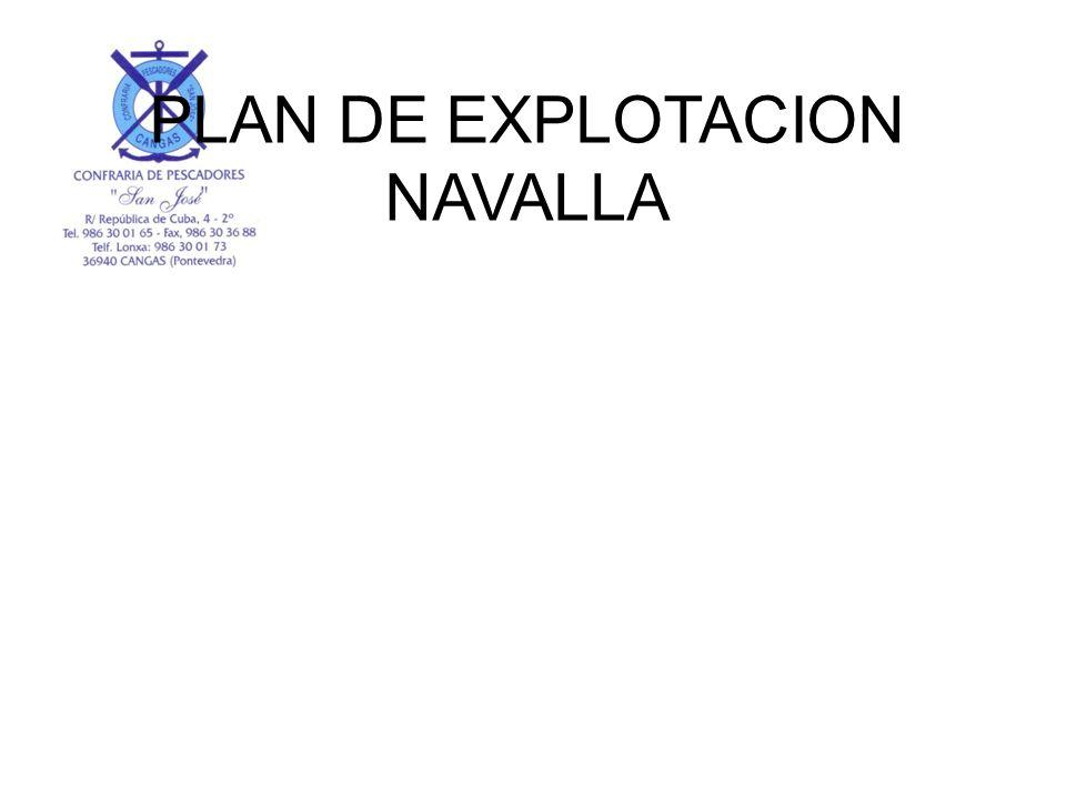PLAN DE EXPLOTACION NAVALLA