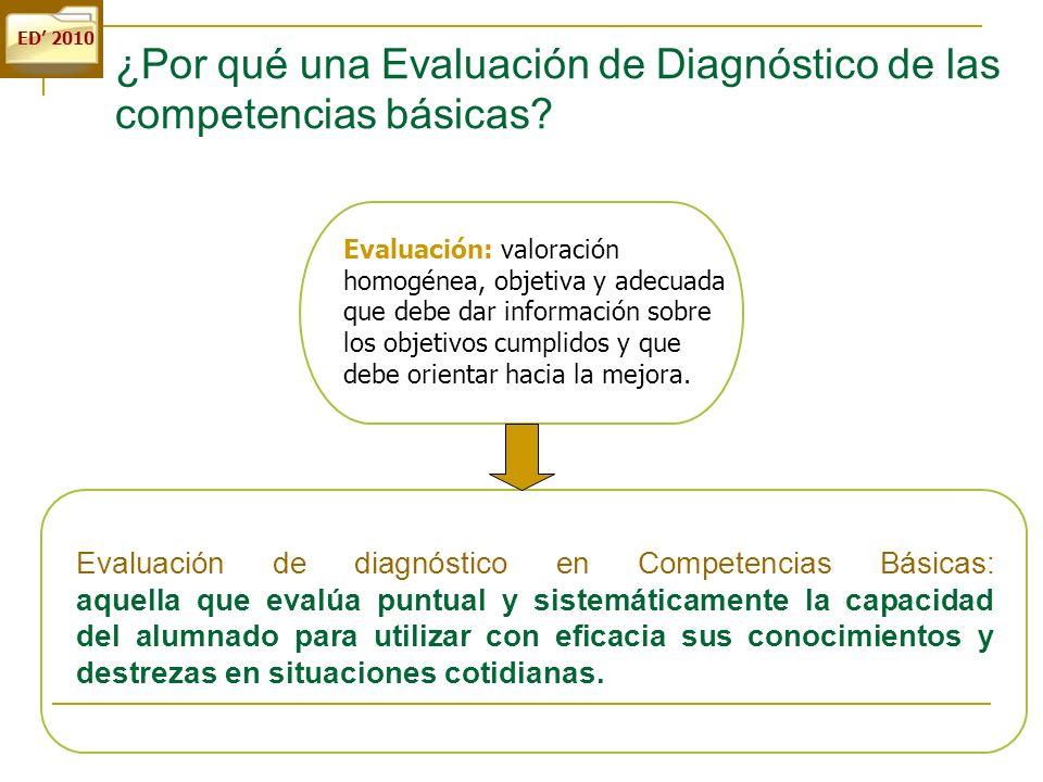 ¿Por qué una Evaluación de Diagnóstico de las competencias básicas? Evaluación de diagnóstico en Competencias Básicas: aquella que evalúa puntual y si