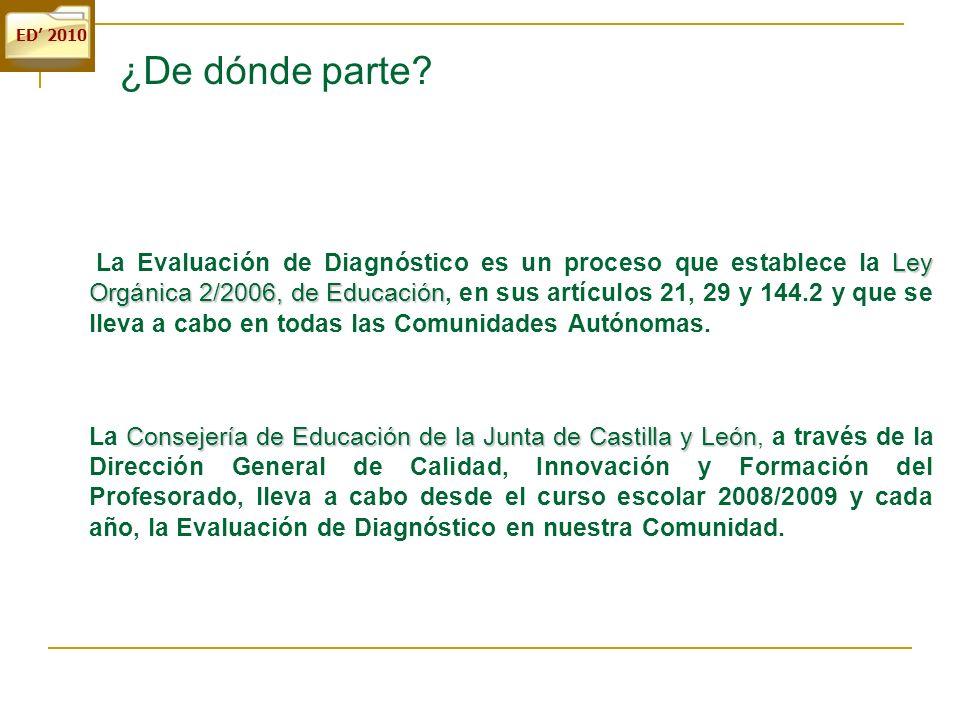 ED 2010 ¿De dónde parte? Ley Orgánica 2/2006, de Educación La Evaluación de Diagnóstico es un proceso que establece la Ley Orgánica 2/2006, de Educaci
