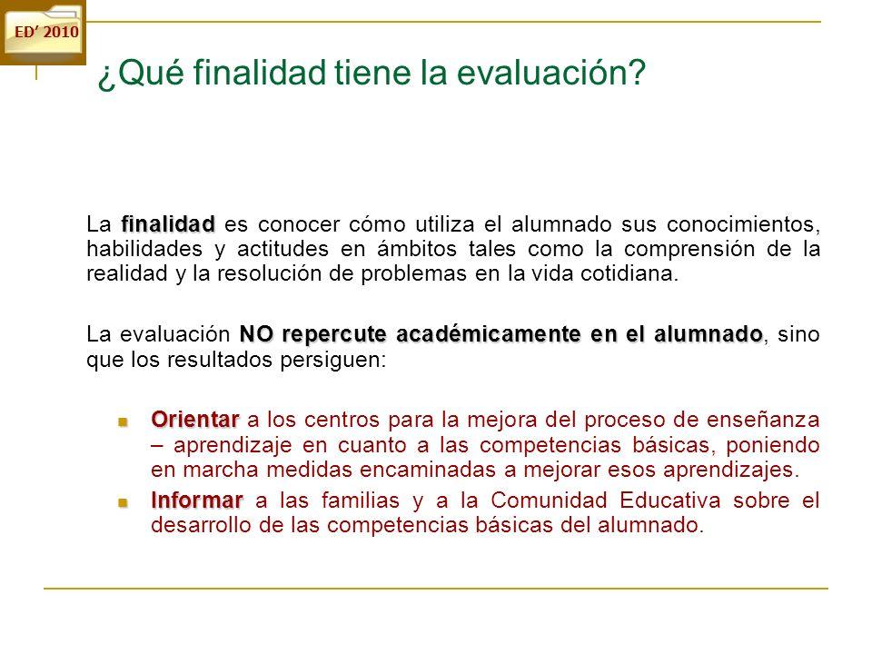 ED 2010 ¿Qué finalidad tiene la evaluación? finalidad La finalidad es conocer cómo utiliza el alumnado sus conocimientos, habilidades y actitudes en á