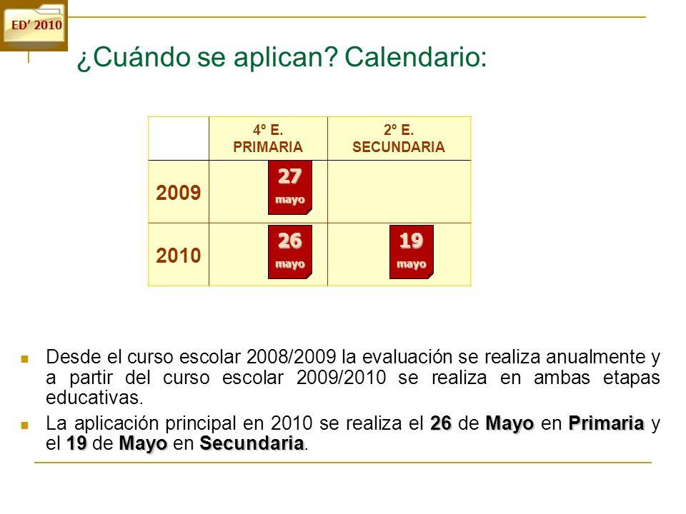 ED 2010 ¿Cuándo se aplican? Calendario: Desde el curso escolar 2008/2009 la evaluación se realiza anualmente y a partir del curso escolar 2009/2010 se