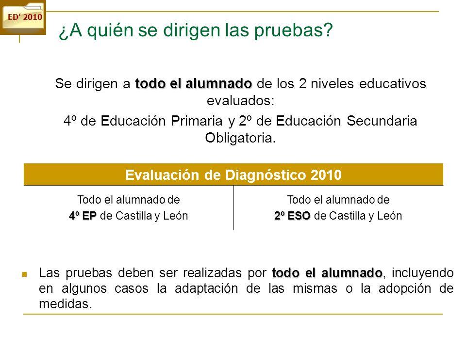 ED 2010 ¿A quién se dirigen las pruebas? todo el alumnado Se dirigen a todo el alumnado de los 2 niveles educativos evaluados: 4º de Educación Primari