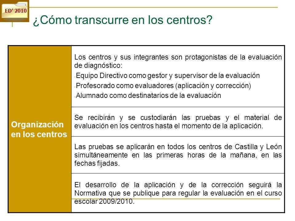 ED 2010 ¿Cómo transcurre en los centros? Organización en los centros Los centros y sus integrantes son protagonistas de la evaluación de diagnóstico: