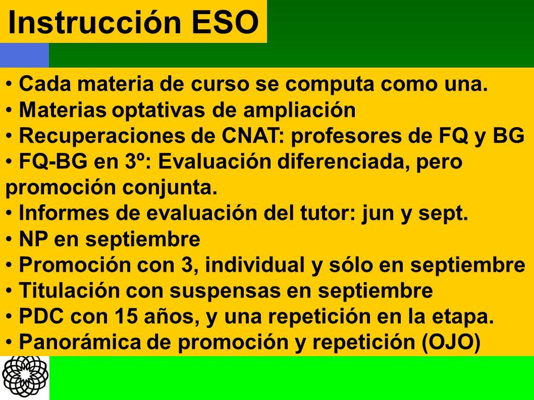 Instrucción ESO Cada materia de curso se computa como una. Materias optativas de ampliación Recuperaciones de CNAT: profesores de FQ y BG FQ-BG en 3º:
