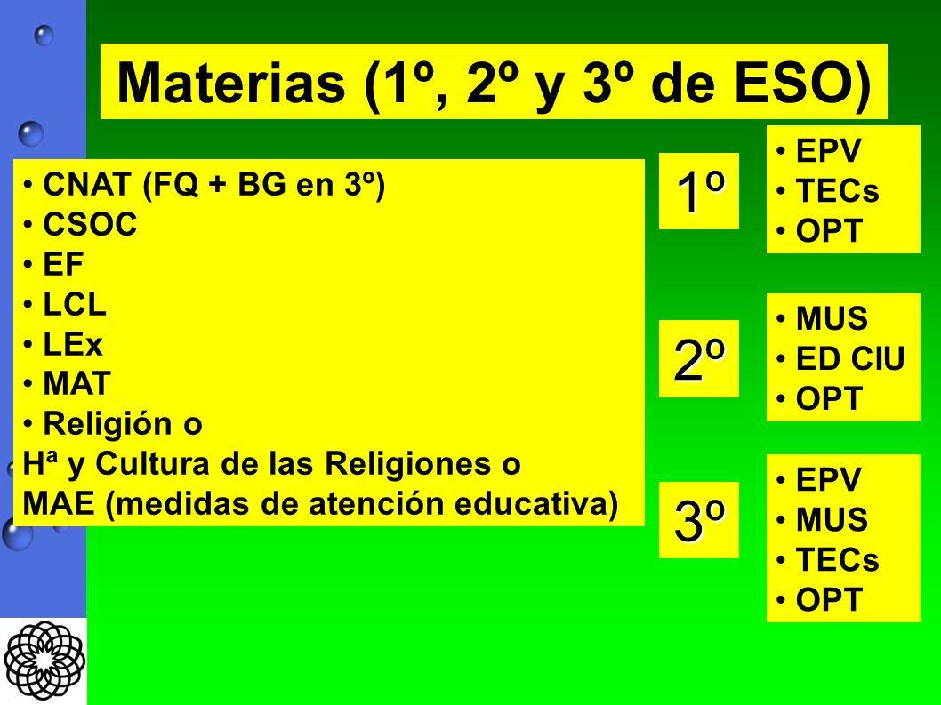 Materias (1º, 2º y 3º de ESO) CNAT (FQ + BG en 3º) CSOC EF LCL LEx MAT Religión o Hª y Cultura de las Religiones o MAE (medidas de atención educativa)