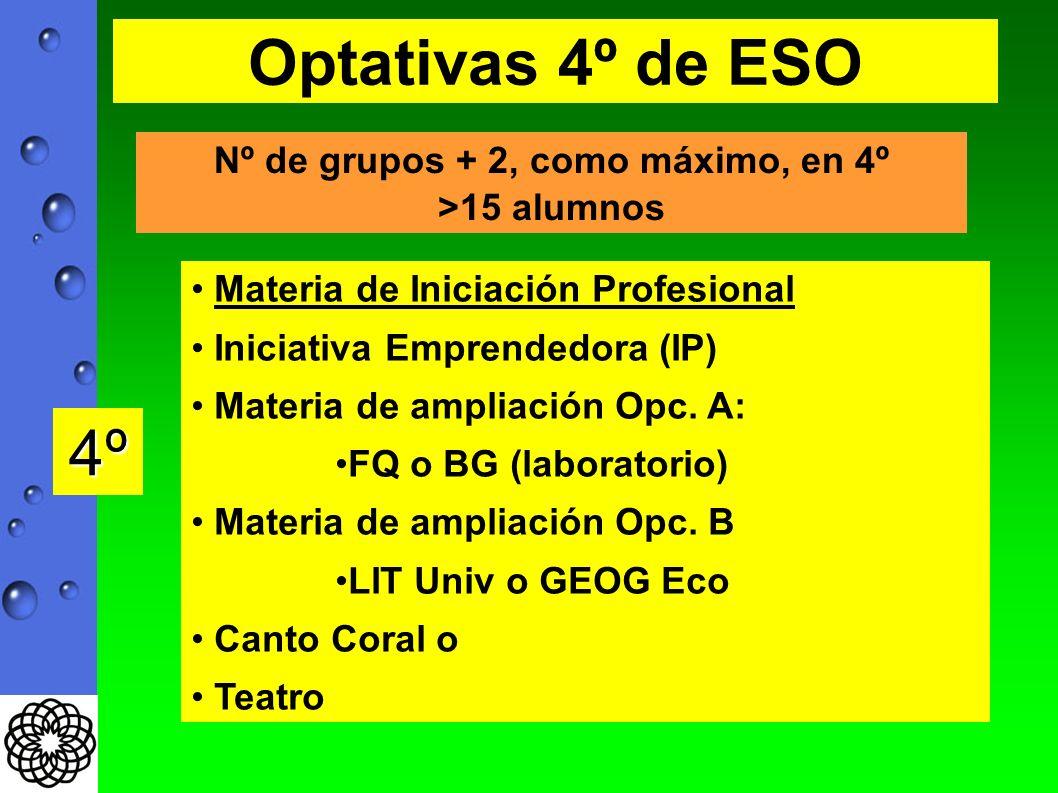 Optativas 4º de ESO 4º Materia de Iniciación Profesional Iniciativa Emprendedora (IP) Materia de ampliación Opc. A: FQ o BG (laboratorio) Materia de a