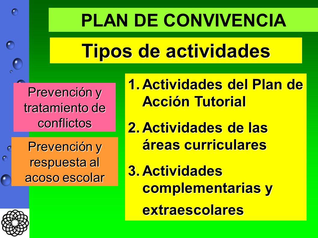 PLAN DE CONVIVENCIA Tipos de actividades Prevención y tratamiento de conflictos Prevención y respuesta al acoso escolar 1.Actividades del Plan de Acción Tutorial 2.Actividades de las áreas curriculares 3.Actividades complementarias y extraescolares