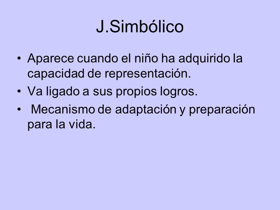 J.Simbólico Aparece cuando el niño ha adquirido la capacidad de representación. Va ligado a sus propios logros. Mecanismo de adaptación y preparación