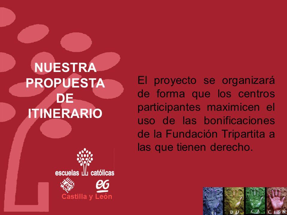 Castilla y León La metodología a lo largo de todo el proyecto consistirá en reuniones de trabajo/ reuniones formativas del equipo de proyecto y el equ