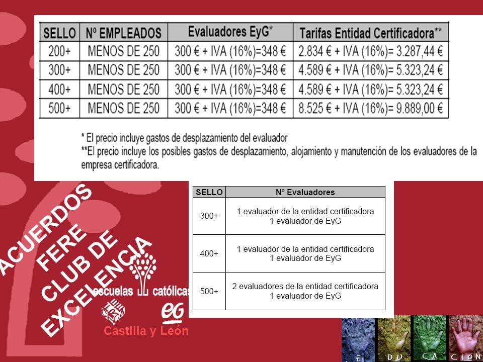 Castilla y León ACUERDO FERE /CLUB DE EXCELENCIA