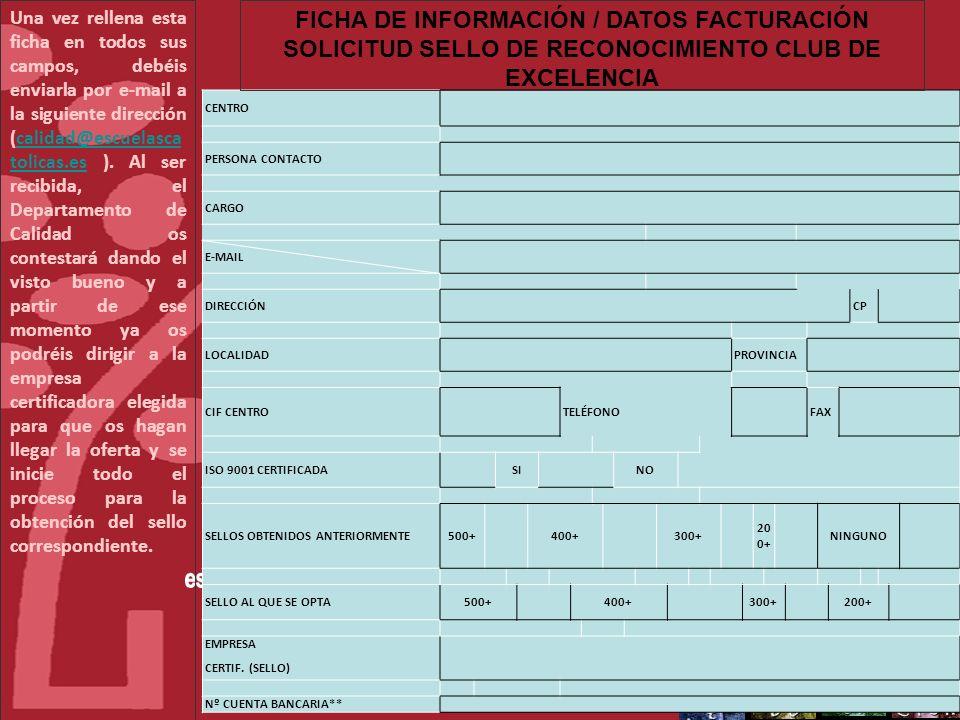 Castilla y León ACUERDOS FERE CLUB DE EXCELENCIA