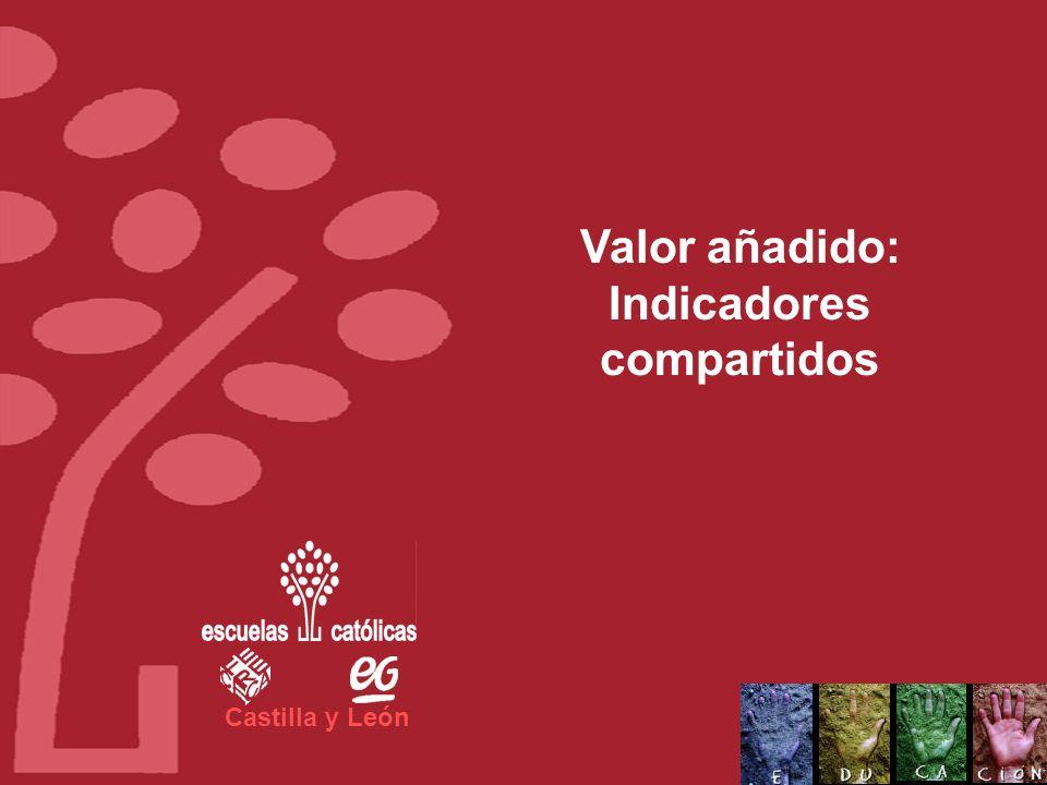 Castilla y León CENTRO PERSONA CONTACTO CARGO E-MAIL DIRECCIÓNCP LOCALIDADPROVINCIA CIF CENTROTELÉFONOFAX ISO 9001 CERTIFICADASINO SELLOS OBTENIDOS AN