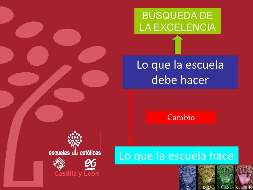 Castilla y León euforia (compromiso total) compromiso formal desilusión desastre motivación Gestionar el cambio es gestionar emociones