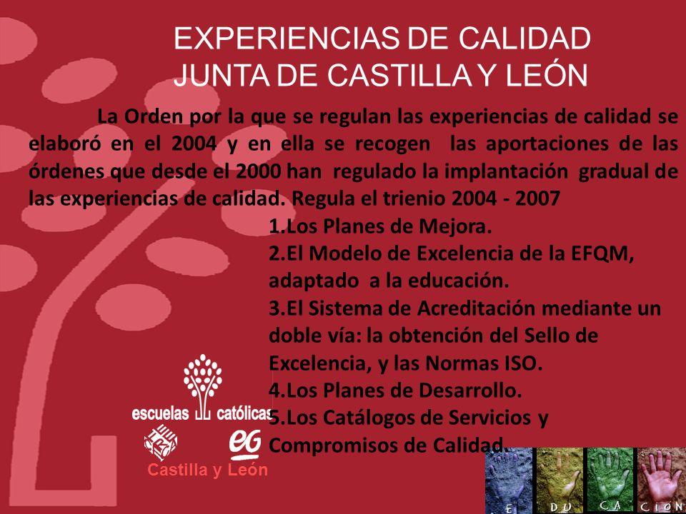 Castilla y León Satisfacción Familas, alumnos y personal del centro Por qué Mejora Continua qué Liderazgo Motivación Trabajo en equipo Gestión por pro