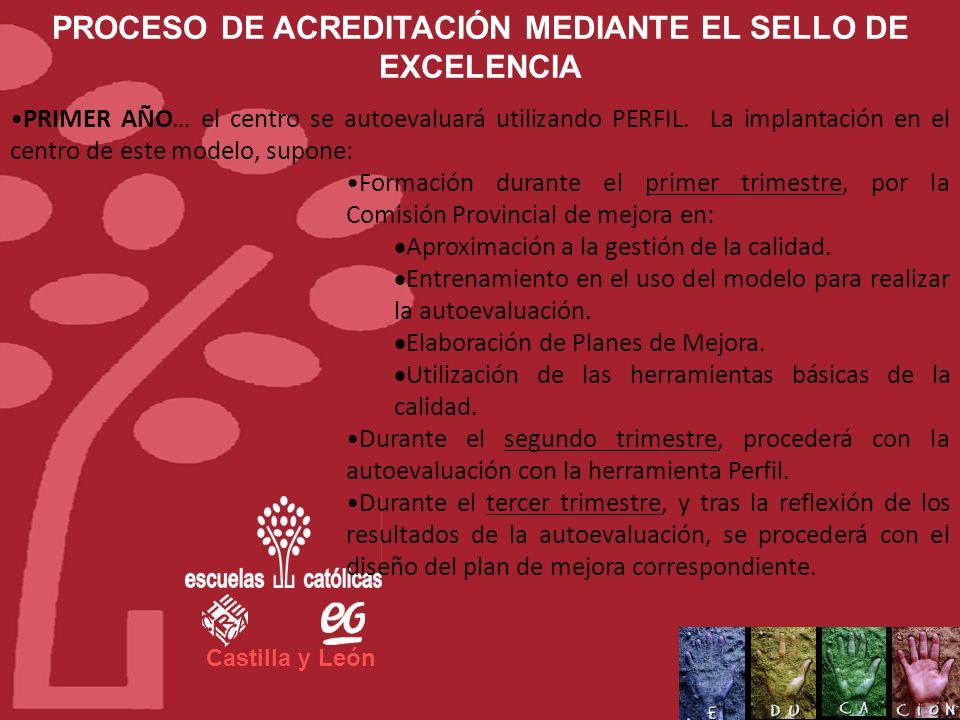Castilla y León La Orden por la que se regulan las experiencias de calidad se elaboró en el 2004 y en ella se recogen las aportaciones de las órdenes