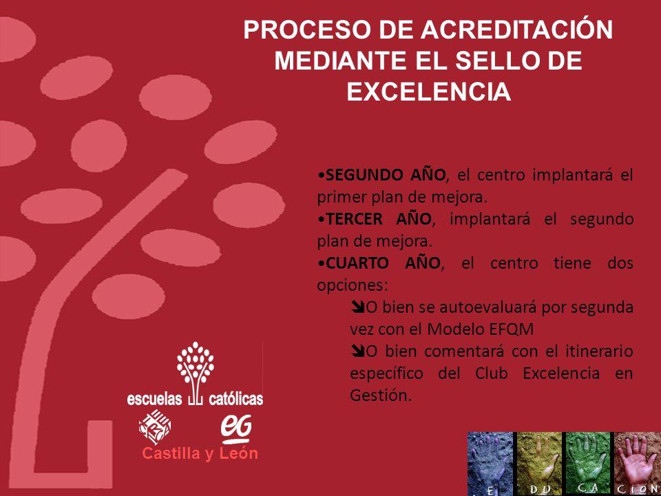 Castilla y León PROCESO DE ACREDITACIÓN MEDIANTE EL SELLO DE EXCELENCIA PRIMER AÑO… el centro se autoevaluará utilizando PERFIL. La implantación en el