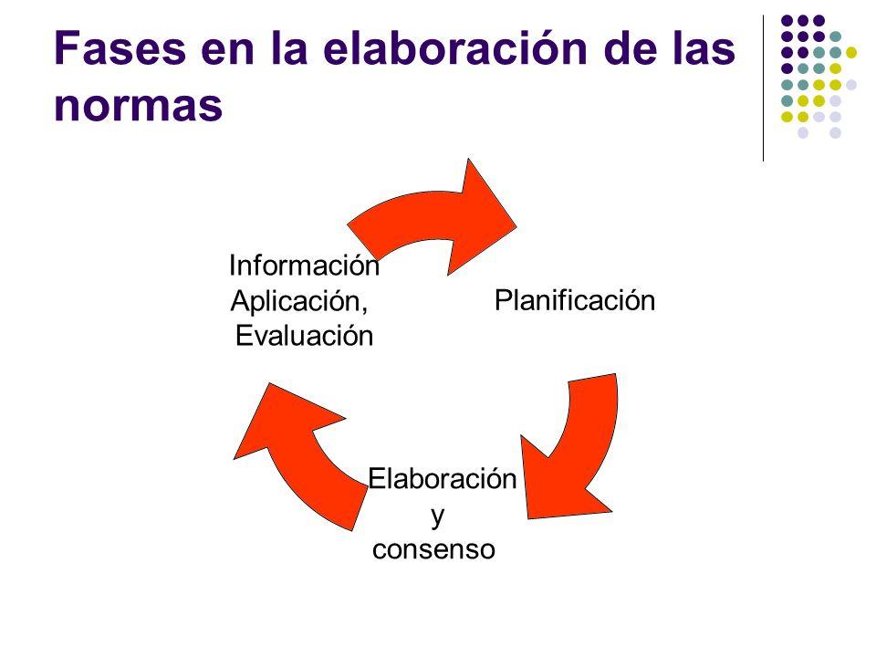 Fases en la elaboración de las normas Planificación Elaboración y consenso Información Aplicación, Evaluación