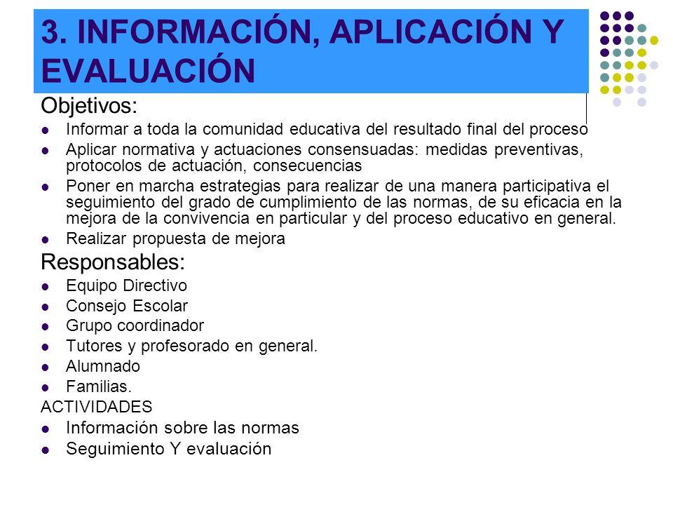 3. INFORMACIÓN, APLICACIÓN Y EVALUACIÓN Objetivos: Informar a toda la comunidad educativa del resultado final del proceso Aplicar normativa y actuacio