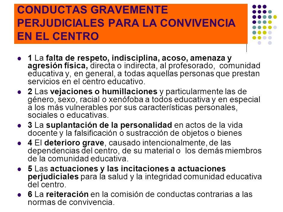 CONDUCTAS GRAVEMENTE PERJUDICIALES PARA LA CONVIVENCIA EN EL CENTRO 1 La falta de respeto, indisciplina, acoso, amenaza y agresión física, directa o i