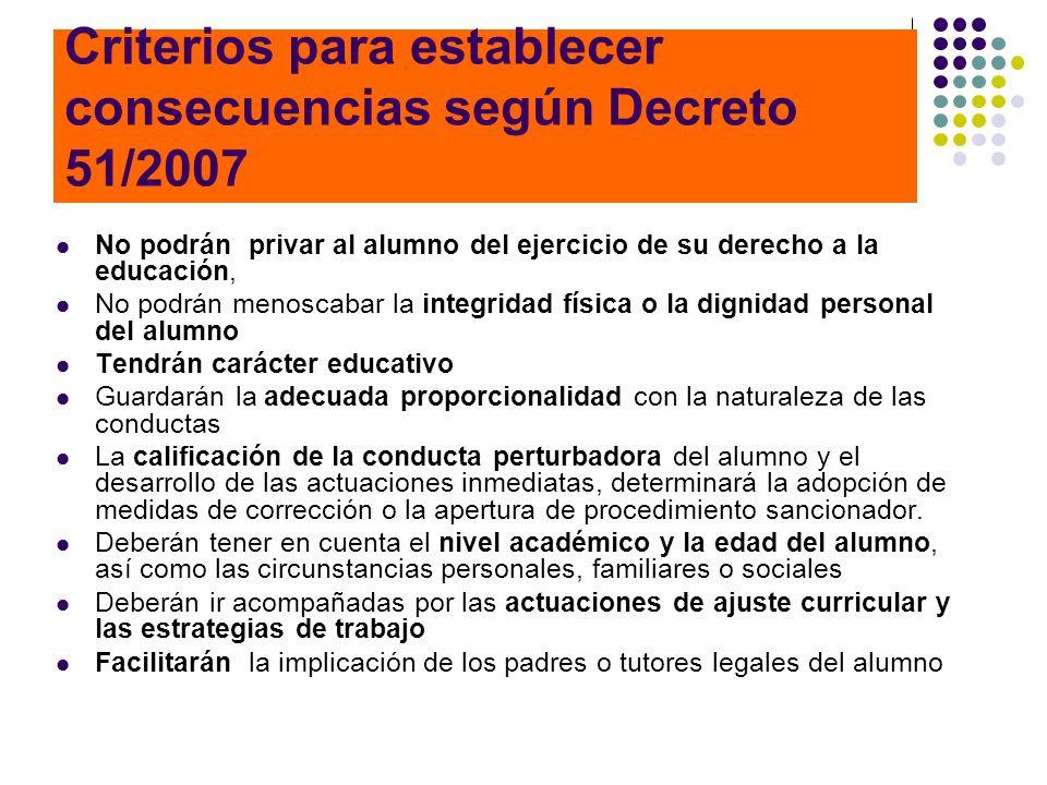 Criterios para establecer consecuencias según Decreto 51/2007 No podrán privar al alumno del ejercicio de su derecho a la educación, No podrán menosca