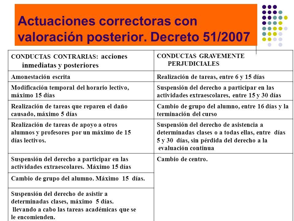 Actuaciones correctoras con valoración posterior. Decreto 51/2007 CONDUCTAS CONTRARIAS: acciones inmediatas y posteriores CONDUCTAS GRAVEMENTE PERJUDI