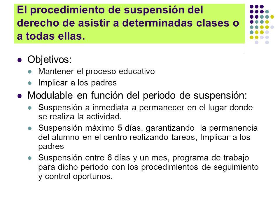El procedimiento de suspensión del derecho de asistir a determinadas clases o a todas ellas. Objetivos: Mantener el proceso educativo Implicar a los p