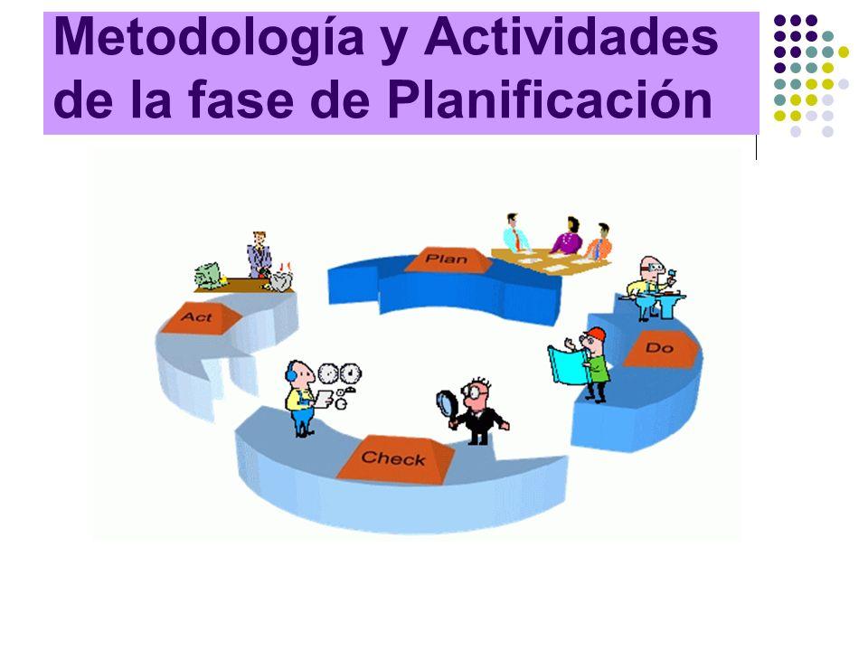 Metodología y Actividades de la fase de Planificación