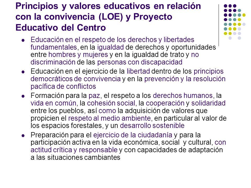 Principios y valores educativos en relación con la convivencia (LOE) y Proyecto Educativo del Centro Educación en el respeto de los derechos y liberta