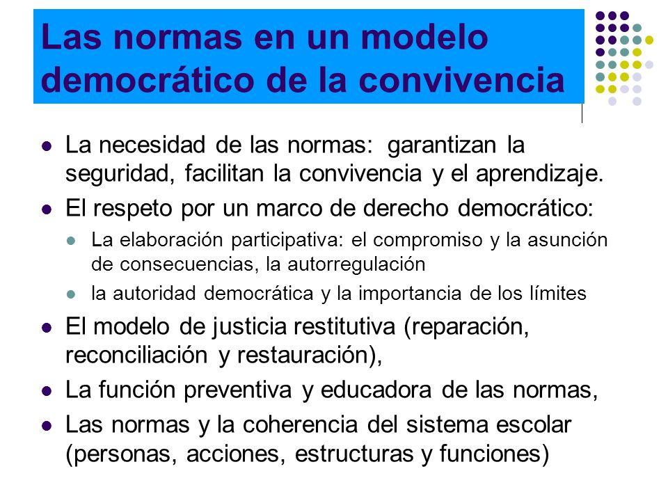 Las normas en un modelo democrático de la convivencia La necesidad de las normas: garantizan la seguridad, facilitan la convivencia y el aprendizaje.