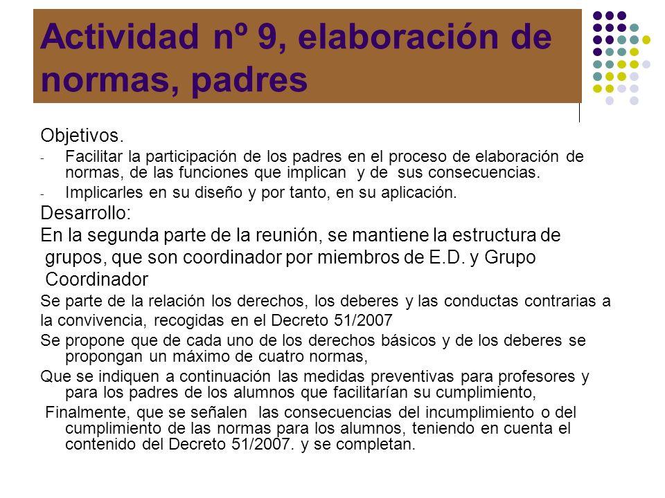 Actividad nº 9, elaboración de normas, padres Objetivos. - Facilitar la participación de los padres en el proceso de elaboración de normas, de las fun
