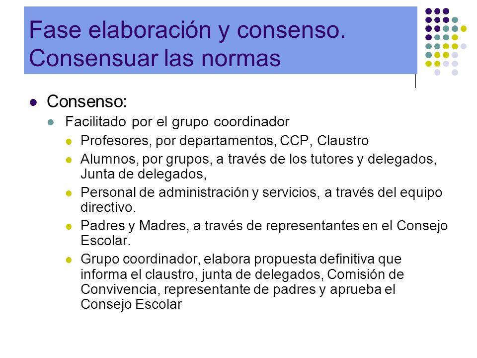 Fase elaboración y consenso. Consensuar las normas Consenso: Facilitado por el grupo coordinador Profesores, por departamentos, CCP, Claustro Alumnos,