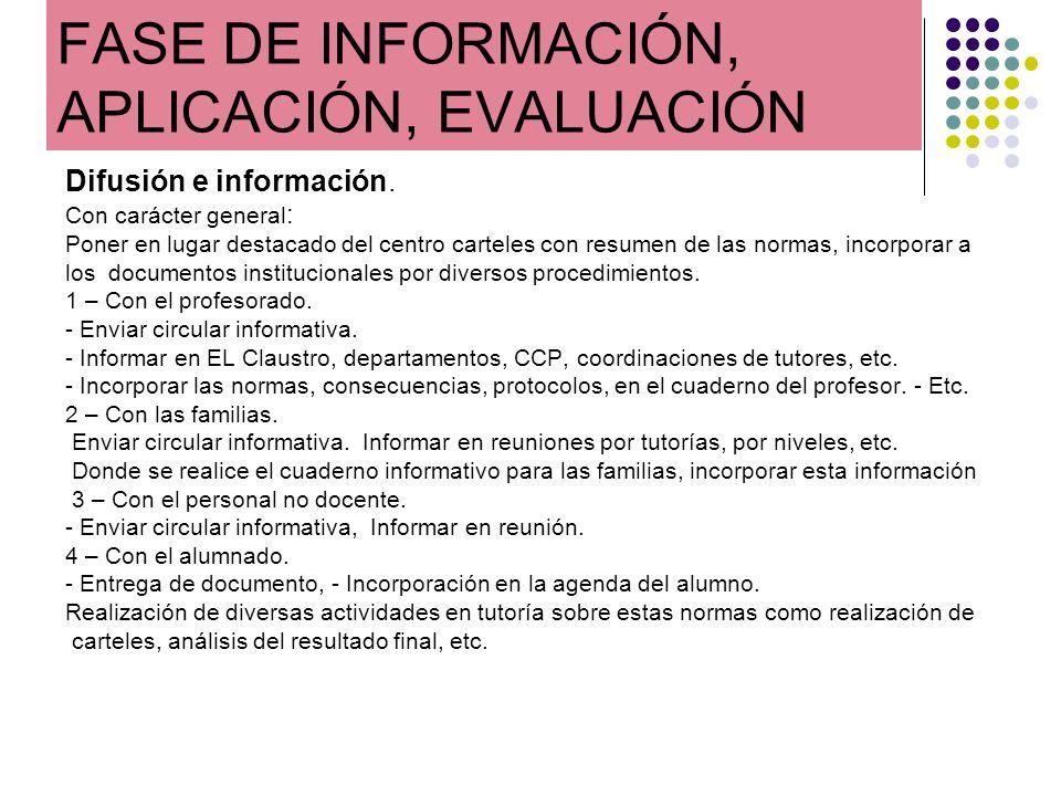 Difusión e información. Con carácter general : Poner en lugar destacado del centro carteles con resumen de las normas, incorporar a los documentos ins