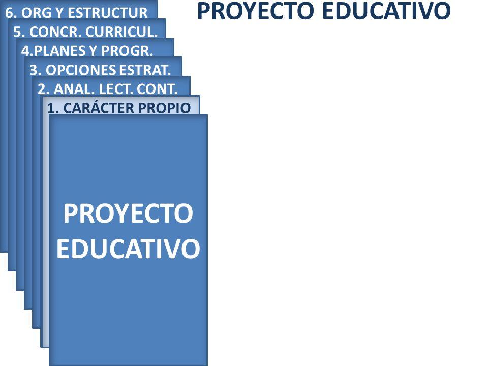 PROYECTO EDUCATIVO 6. ORG Y ESTRUCTUR 5. CONCR. CURRICUL. 4.PLANES Y PROGR. 3. OPCIONES ESTRAT. 2. ANAL. LECT. CONT. 1. CARÁCTER PROPIO 1. CARÁCTER PR