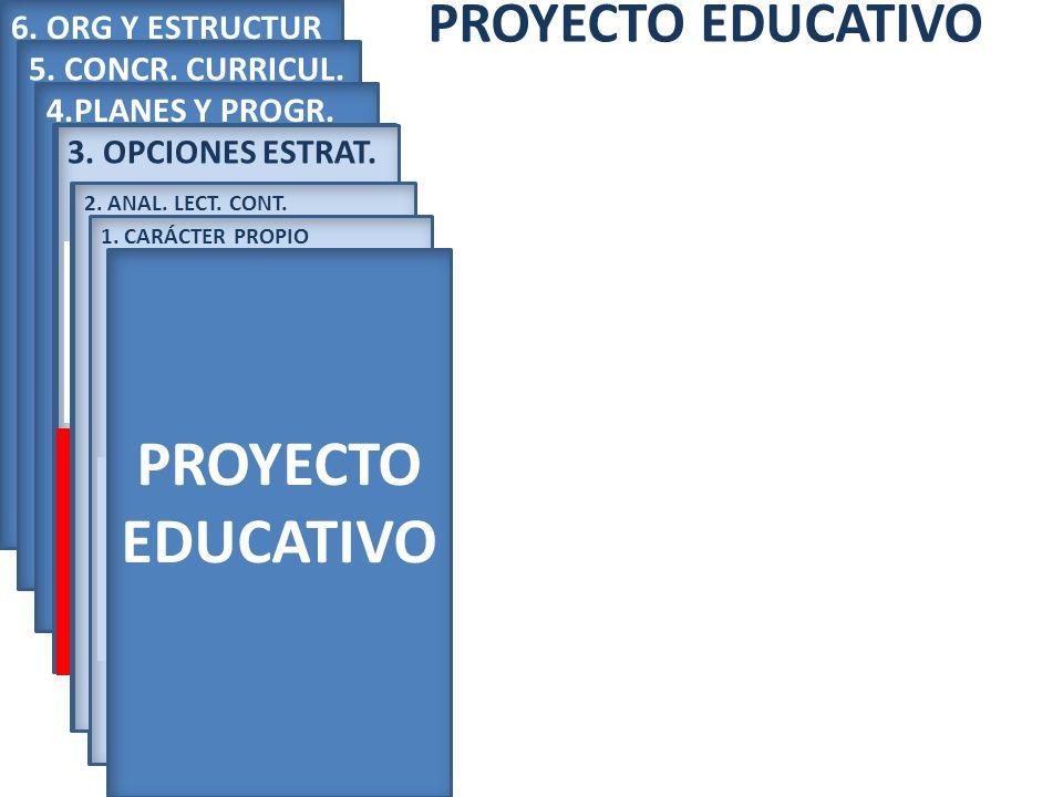 PROYECTO EDUCATIVO 6. ORG Y ESTRUCTUR 5. CONCR. CURRICUL. 4.PLANES Y PROGR. 3. OPCIONES ESTRAT. DETERMINAN CUÁNDO Y CUÁNTO INVERTIR EN CADA PLAN IMPRE