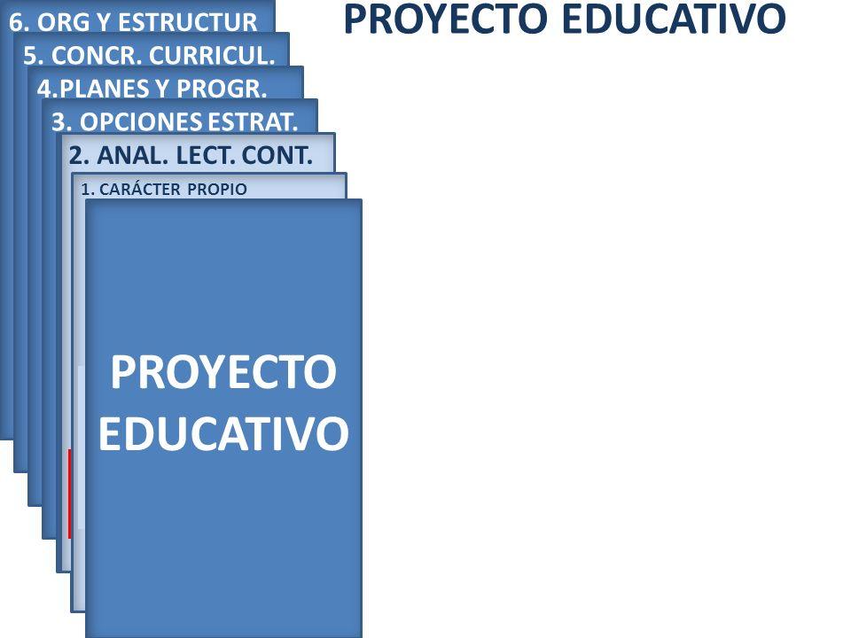 PROYECTO EDUCATIVO 6. ORG Y ESTRUCTUR 5. CONCR. CURRICUL. 4.PLANES Y PROGR. 3. OPCIONES ESTRAT. 2. ANAL. LECT. CONT. 1. CARÁCTER PROPIO 2. ANAL. LECT.