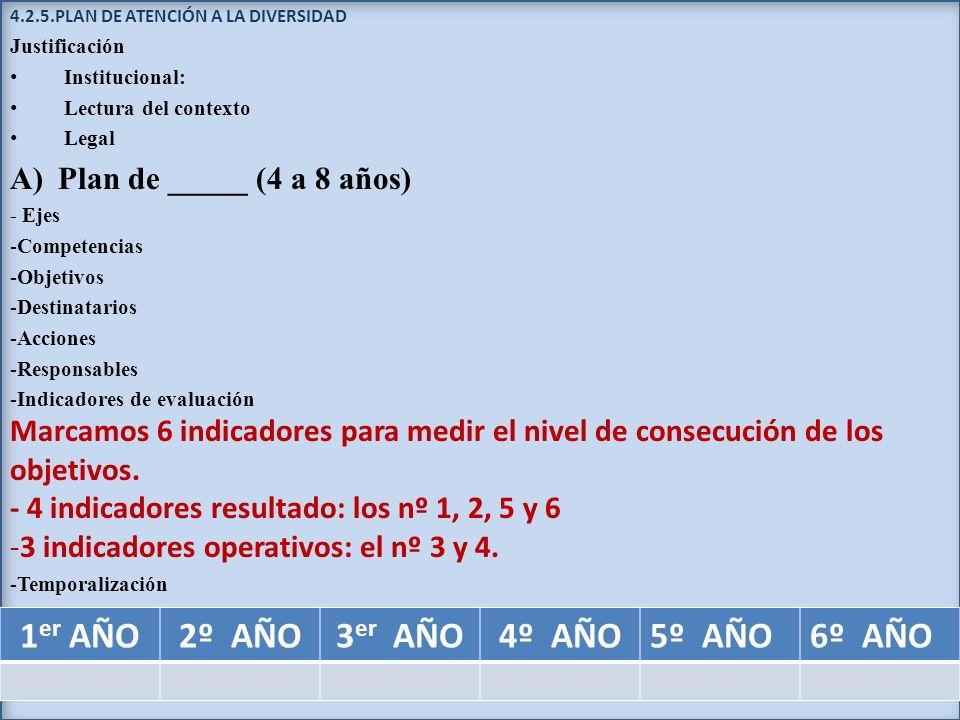 4.2.5.PLAN DE ATENCIÓN A LA DIVERSIDAD Justificación Institucional: Lectura del contexto Legal A)Plan de _____ (4 a 8 años) - Ejes -Competencias -Obje