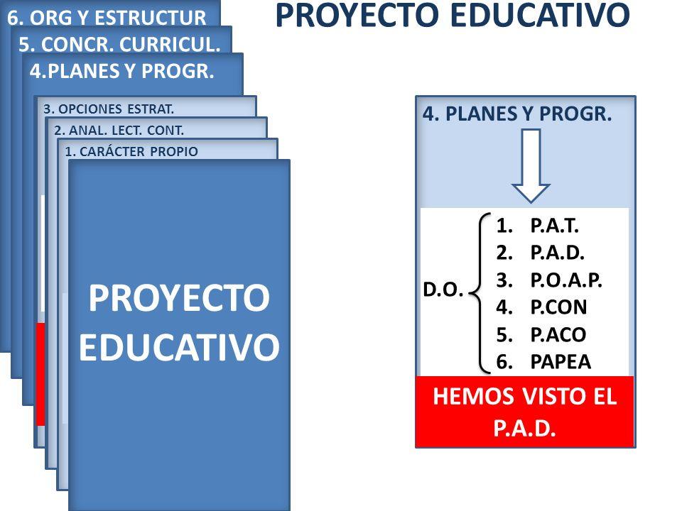 PROYECTO EDUCATIVO 6. ORG Y ESTRUCTUR 5. CONCR. CURRICUL. 4.PLANES Y PROGR. 1.P.A.T. 2.P.A.D. 3.P.O.A.P. 4.P.CON 5.P.ACO 6.PAPEA HEMOS VISTO EL P.A.D.