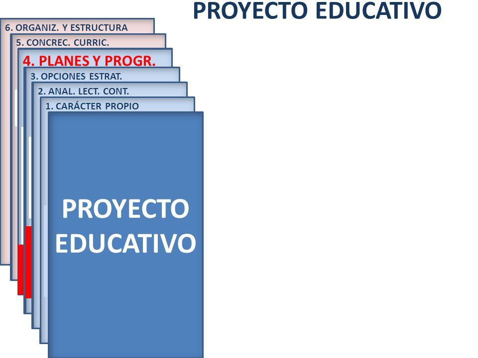6. ORG Y ESTRUCTUR 6. ORGANIZ. Y ESTRUCTURA 5. CONCR. CURRICUL. 5. CONCREC. CURRIC. ORDEN EDU 1046/2007 Implantación. Art 9.e 4.PLANES Y PROGR. 1.P.A.