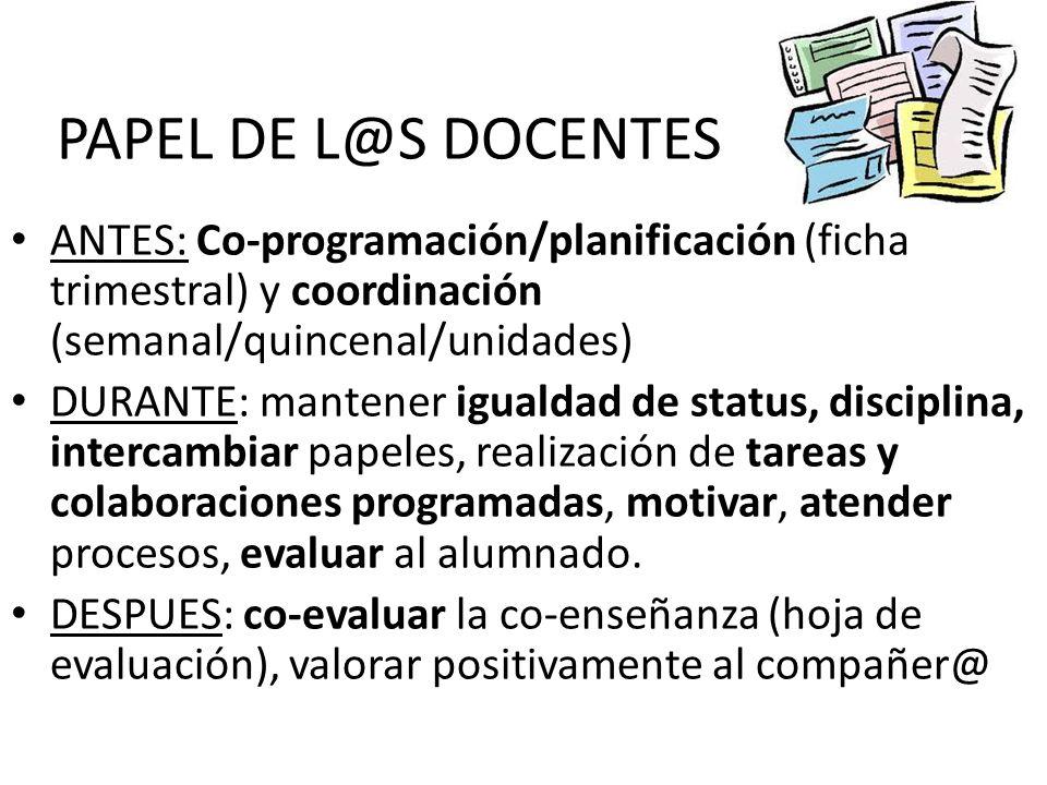 PAPEL DE L@S DOCENTES ANTES: Co-programación/planificación (ficha trimestral) y coordinación (semanal/quincenal/unidades) DURANTE: mantener igualdad d