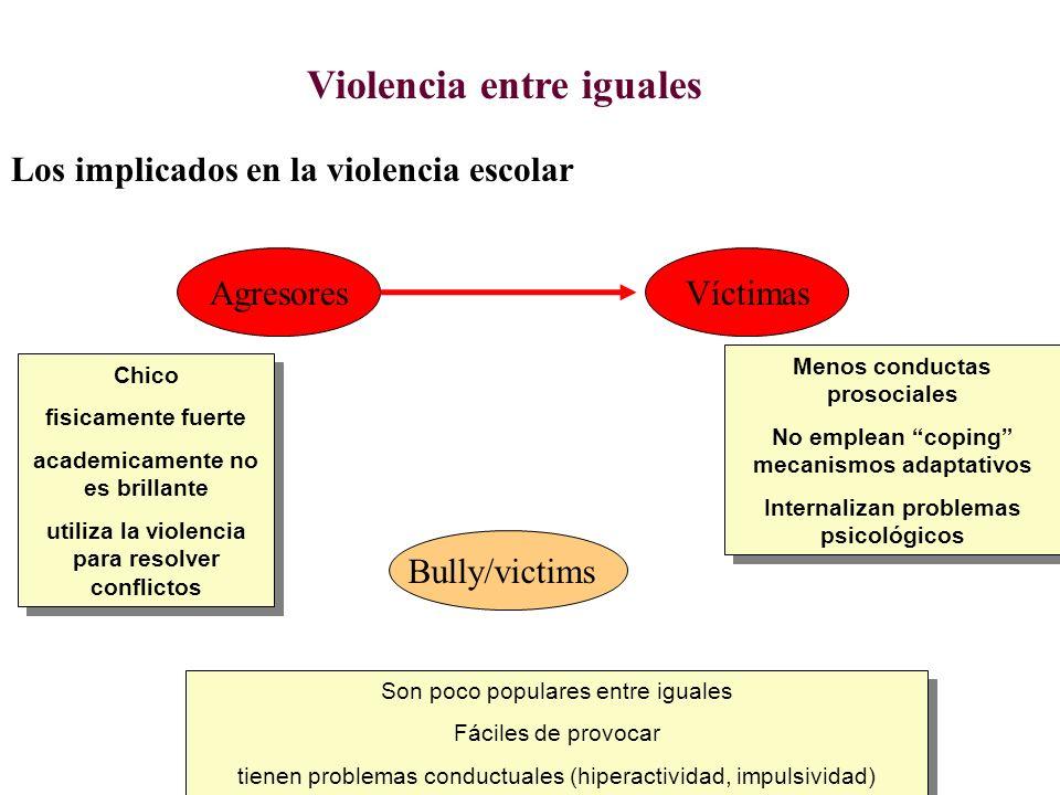 Agresores Chico fisicamente fuerte academicamente no es brillante utiliza la violencia para resolver conflictos Chico fisicamente fuerte academicament