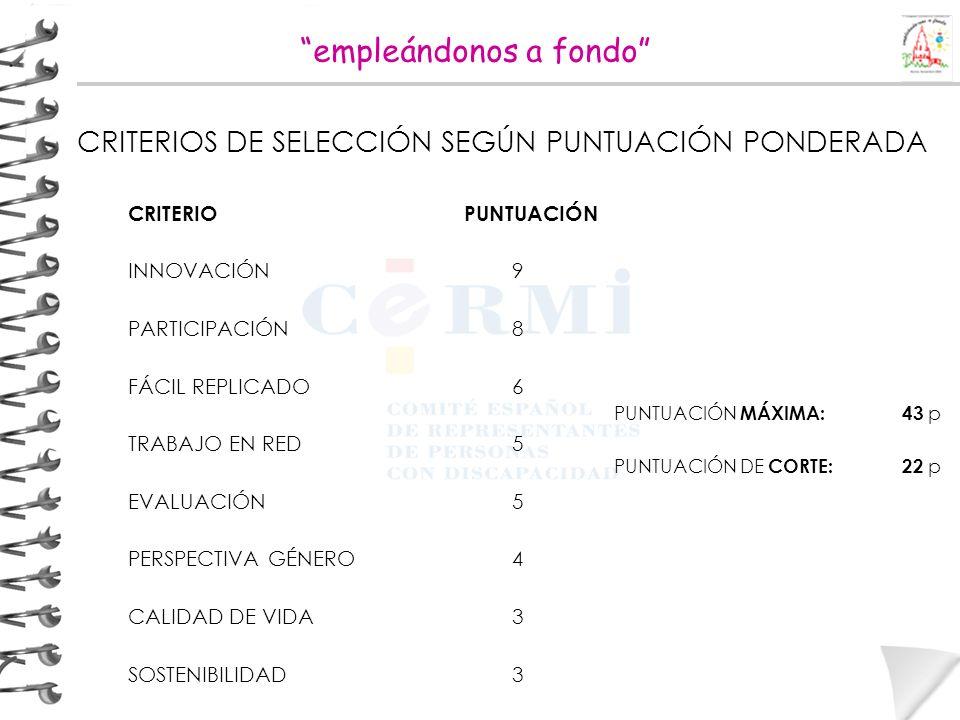 CRITERIOS DE SELECCIÓN SEGÚN PUNTUACIÓN PONDERADA CRITERIOPUNTUACIÓN INNOVACIÓN 9 PARTICIPACIÓN 8 FÁCIL REPLICADO 6 TRABAJO EN RED 5 EVALUACIÓN 5 PERS
