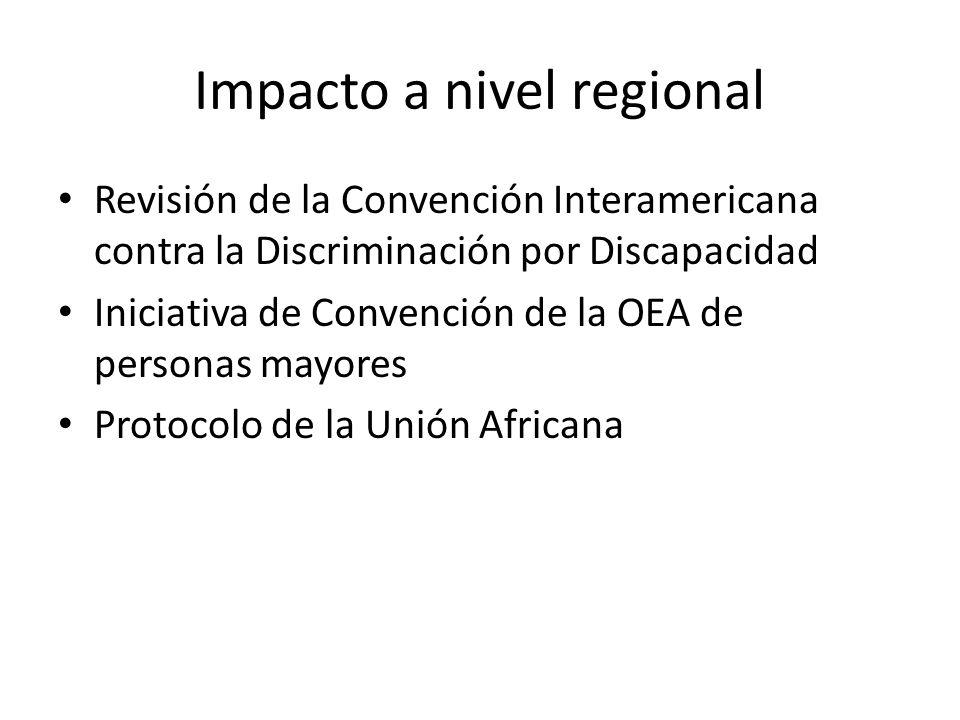 Impacto a nivel regional Revisión de la Convención Interamericana contra la Discriminación por Discapacidad Iniciativa de Convención de la OEA de pers