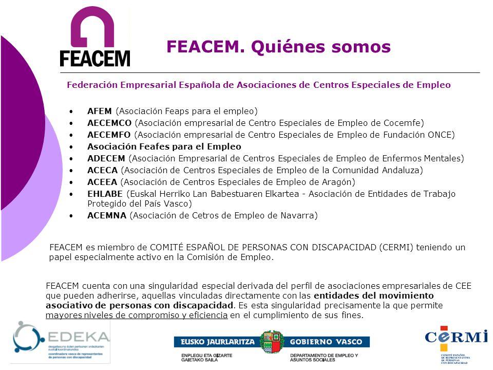 FEACEM. Quiénes somos AFEM (Asociación Feaps para el empleo) AECEMCO (Asociación empresarial de Centro Especiales de Empleo de Cocemfe) AECEMFO (Asoci
