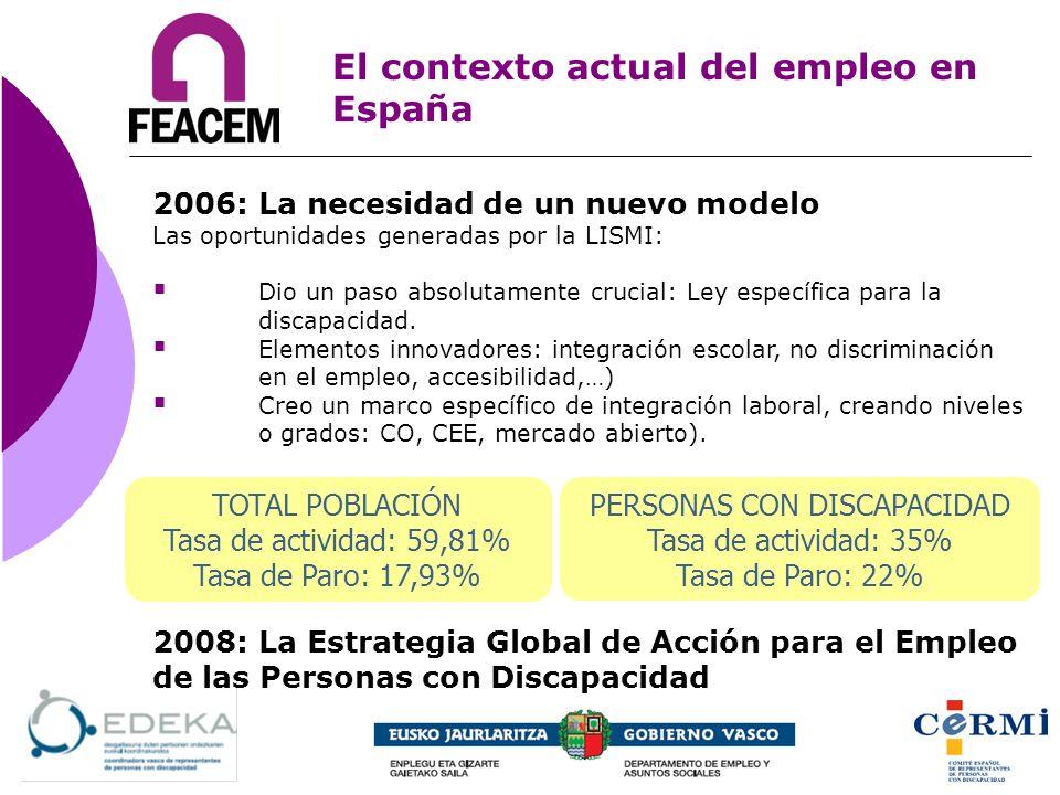 El contexto actual del empleo en España 2006: La necesidad de un nuevo modelo Las oportunidades generadas por la LISMI: Dio un paso absolutamente cruc