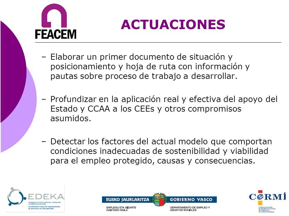 ACTUACIONES –Elaborar un primer documento de situación y posicionamiento y hoja de ruta con información y pautas sobre proceso de trabajo a desarrolla