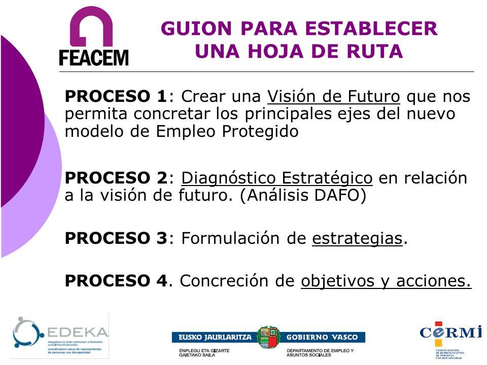 PROCESO 1: Crear una Visión de Futuro que nos permita concretar los principales ejes del nuevo modelo de Empleo Protegido PROCESO 2: Diagnóstico Estra