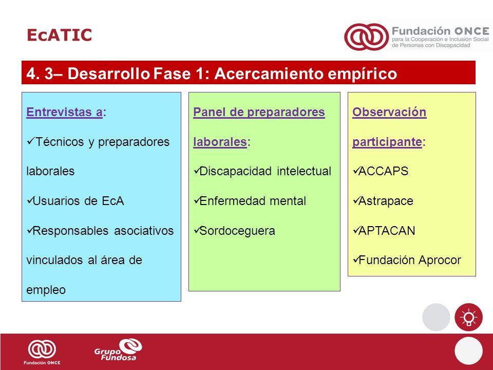 EcATIC 4. 3– Desarrollo Fase 1: Acercamiento empírico Entrevistas a: Técnicos y preparadores laborales Usuarios de EcA Responsables asociativos vincul